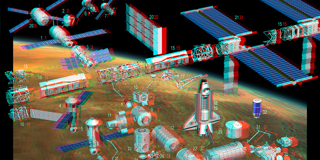 Active Design - Vue éclatée anaglyphe de la Station spatiale internationale 47348