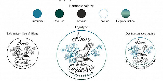 Sylvie Santelli - Logotype pour Anne et ses Curiosités 79499