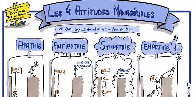 Tyllustre - Illustrateur entreprise - le management 82537